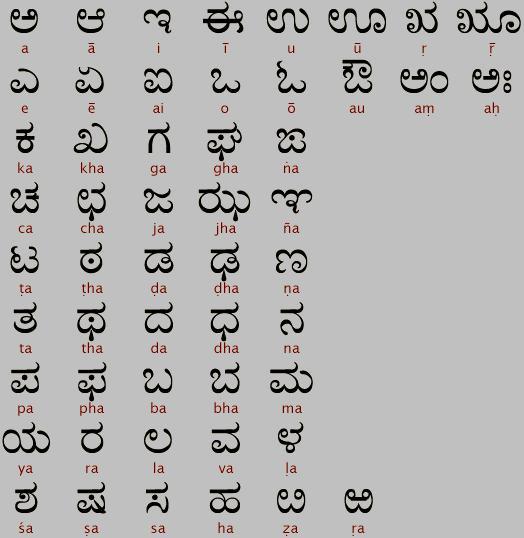 Letter writing in kannada online